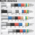 Car Exterior Color Trends in 2010